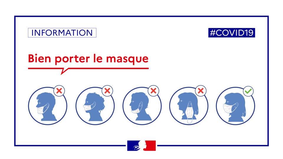 Port du masque obligatoire (évolution au 18/08)